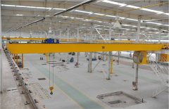 European overhead crane advantage